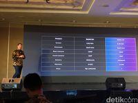 Meizu C9 Lawan Xiaomi Redmi 6A, Siapa Menang?