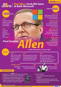 RIP Paul Allen, Karib Bill Gates di Balik Microsoft