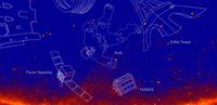 Sejumlah karakter fiksi hingga tempat terkenal di dunia digunakan untuk menamakan konstelasi sinar gamma ini.