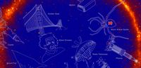 Konstelasi sinar gamma yang dikumpulkan oleh para ilmuwan dengan bantuan NASA.