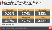 Rupiah Jeblok dan Alpa Jokowi Bangun Industri  (EBG)