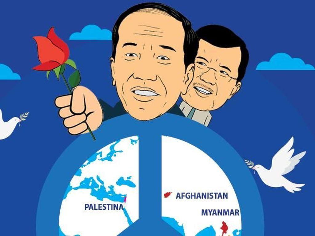 Aksi Jokowi untuk Palestina hingga Kaum Muslim Myanmar