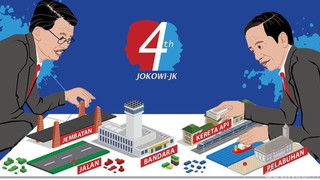 5 Infrastruktur Prioritas di 4 Tahun Jokowi