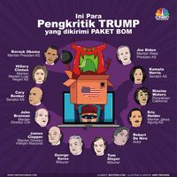 Pemilu Sela AS Tiba, Wall Street Akan Dibuka Melemah