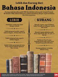 Perpres Bahasa Indonesia Dinilai Masih Perlu Penjabaran