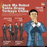 Diam-diam, Jack Ma Ternyata Pernah Benci Bill Gates