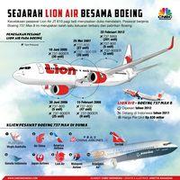 Soal Sanksi untuk Lion Air, Ini Penjelasan Lengkap Menhub