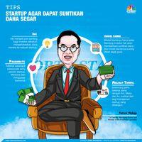 Fintech Sedot Dana Investor Rp 554 T, Mayoritas ke Alibaba
