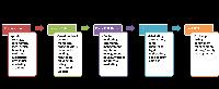 Cara Cepat Kaya dengan ICO