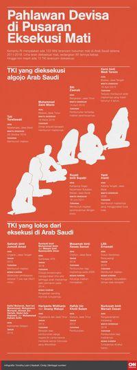 Eksekusi Mati Tak Tekan Narkoba, Jokowi Disebut Inkonsisten