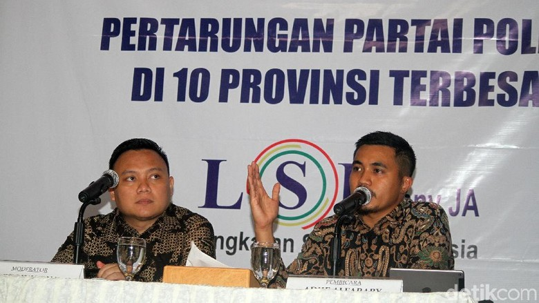 Survei LSI: PDIP Teratas, Disusul Gerindra dan Golkar