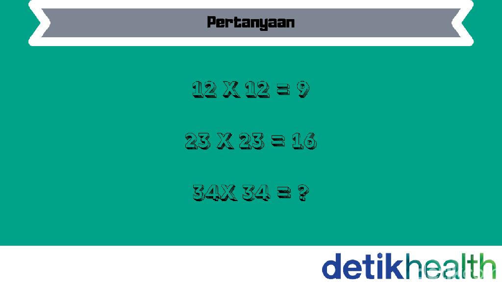 Pemahaman Matematika Anak Indonesia Cuma Naik 11 Persen dalam 14 Tahun