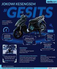 Infografis Gesits