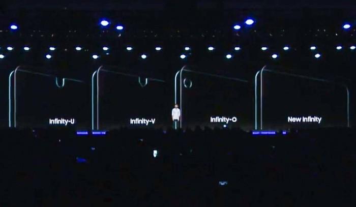 Jenis notch di ponsel masa depan Samsung. Foto: istimewa