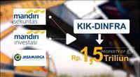 Likuiditas Ketat, Penerbitan DINFRA Jasa Marga Diundur