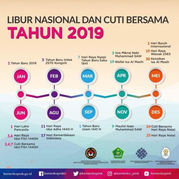 Jadwal libur nasional dan cuti bersama 2019 (Foto: Dok. Kemenko PMK)