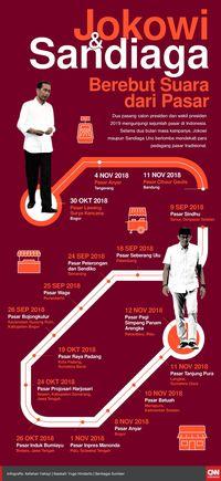 Blusukan ke Pasar Pangkalpinang, Jokowi dan Iriana