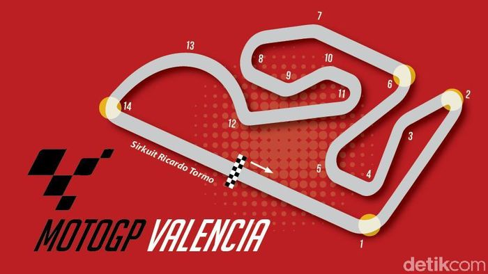 MotoGP Valencia akan jadi seri penutup musim balap 2018 (Andhika Akbarayansyah/detikSport)