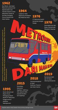 Silsilah Metromini