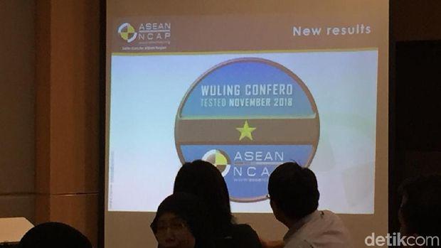 Rating Bintang 1 untuk Wuling Confero varian terendah