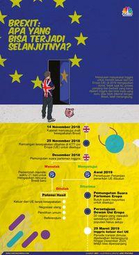 Berpotensi Dicopot, Theresa May Optimistis Brexit Terlaksana