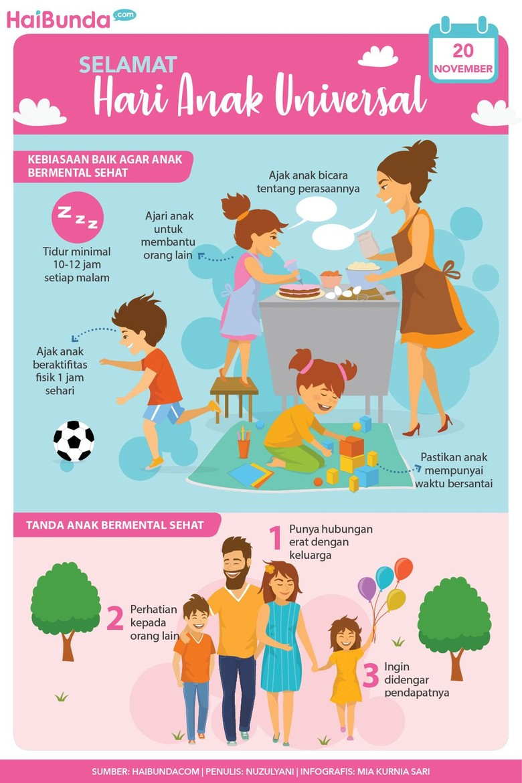 Infografis Hari Anak Universal/ Foto: HaiBunda