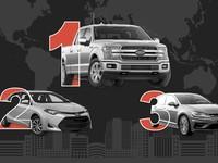 Terpopuler: 20 Mobil Terlaris, Kesan Jadi Sopir RI-1