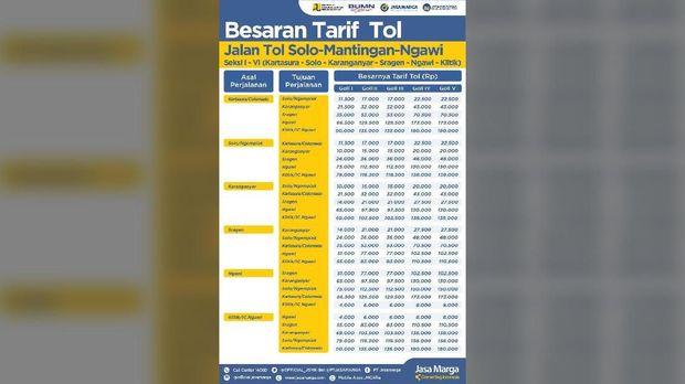Jalan Tol Sragen-Ngawi Beroperasi, Tarif Dibanderol Rp55 Ribu