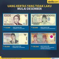 4 Uang yang Kadaluarsa Masih Bisa Ditukar hingga 30 Desember