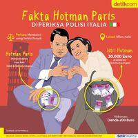 Fakta Hotman Paris & Istri Diperiks Polisi Italia