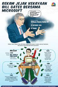 Mimpi Pendiri Microsoft Bill Gates, Ajari Komputer Membaca