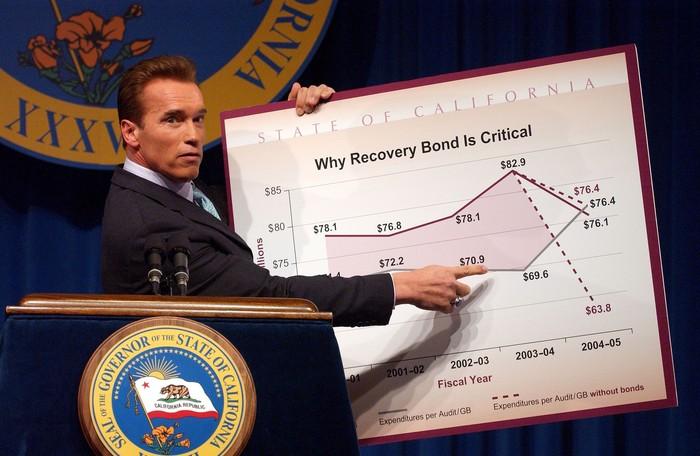 Pada 2004, Arnold Schwarzenegger telah menjabat menjadi gubernur ke- 38 California, Amerika Serikat. Ia memegang posisi tersebut sejak tahun 2003-2011. Semenjak itu, ia mulai jarang berakting dan lebih sering berbusana formal. Meski begitu, kekekarannya sama sekali tidak tertutupi oleh setelan jasnya. Keren ya! (Foto: Hulton Archive/Getty Images)