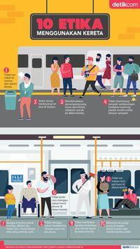 Etika Menggunakan Kereta