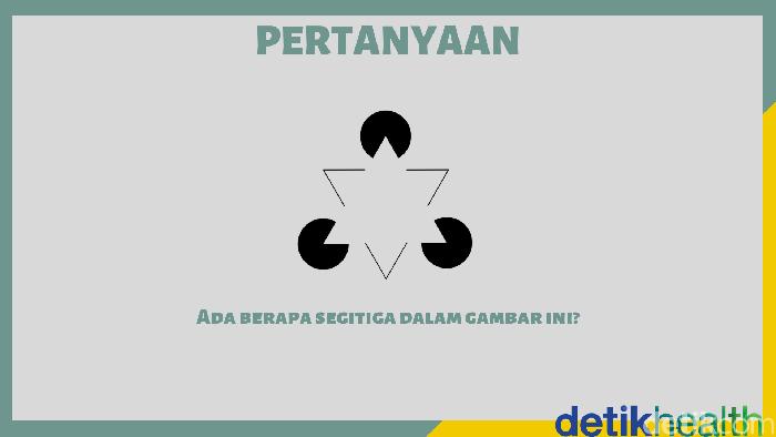 Ada berapa segitiga yang bisa kamu temukan dalam gambar? (Foto: detikHealth)