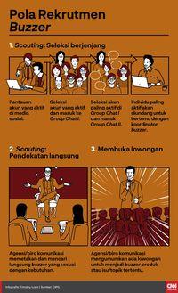 Kekecewaan Ahoker di Balik Keunggulan Tim Siber Prabowo