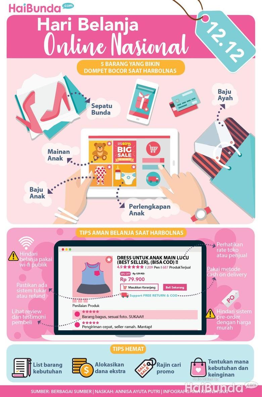 Harbolnas/ Foto: Infografis