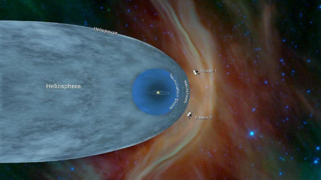 Pesawat Fenomenal NASA yang Lewati Tepi Tata Surya