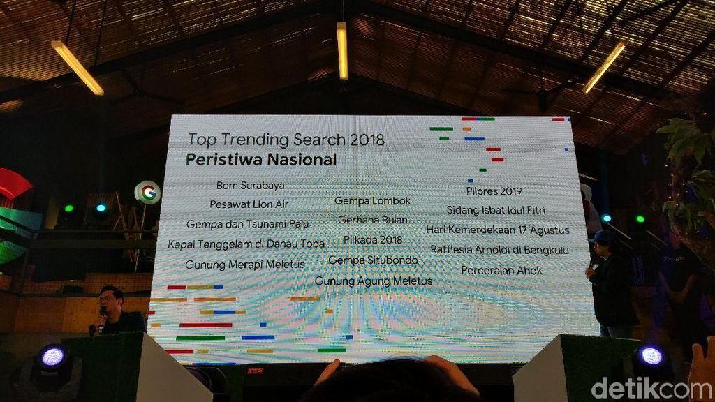 Peristiwa Trending Google 2018: Pilpres 2019 hingga Perceraian Ahok