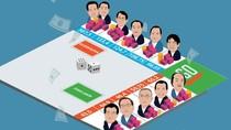 Daftar 10 Orang Paling Tajir di Indonesia Tahun Ini