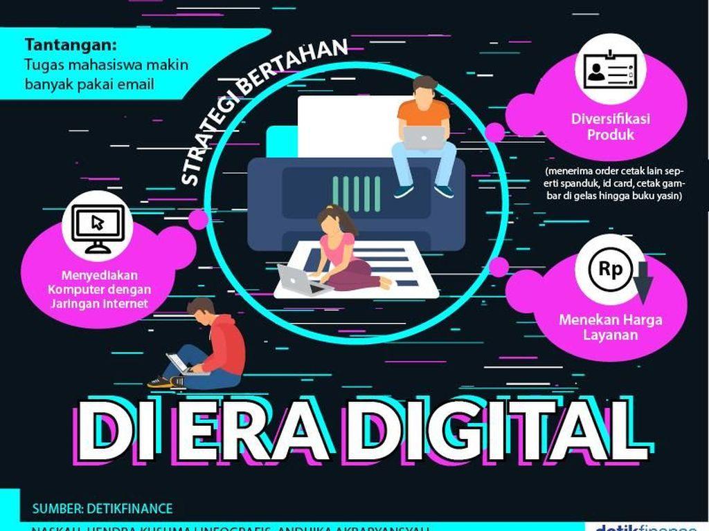 Serba-serbi Bisnis Ngeprint Depan Kampus di Era Digital