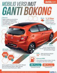Infografis Honda Brio