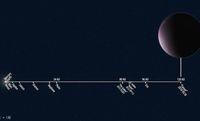 Posisi Farout dibandingkan dengan planet-planet dan objek terluar lain di Tata Surya.