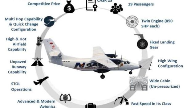 Pesawat N219.