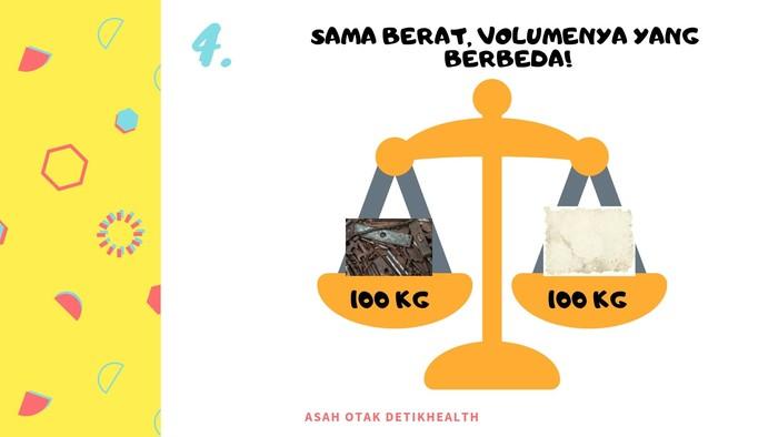 Secara berat, kapas dan besi memiliki berat yang sama, yaitu 100 kg. Namun untuk volumenya, kedua benda tersebut berbeda. (Foto: detikHealth)