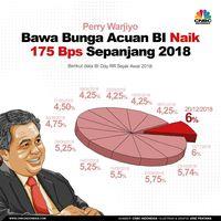 Gubernur BI: 2019 Tak Sengeri 2018, Rupiah Stabil Menguat