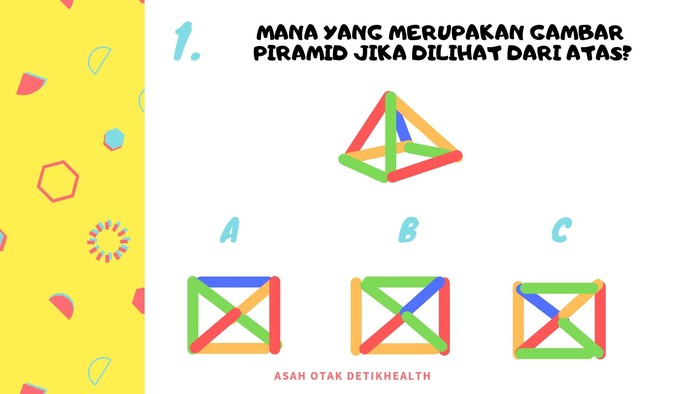 Jika dilihat dari atas, mana yang menunjukkan piramid ini? (Foto: detikHealth)