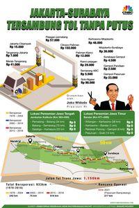 Tol Trans Jawa Sudah Bisa Digunakan, Berapa Tarifnya?