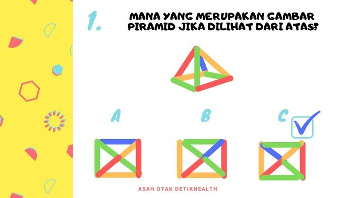 Dengan melatih logika perspektif kita, dengan acuan warna tiap garis kamu akan dapat menemukan jawabannya, yaitu C. (Foto: detikHealth)