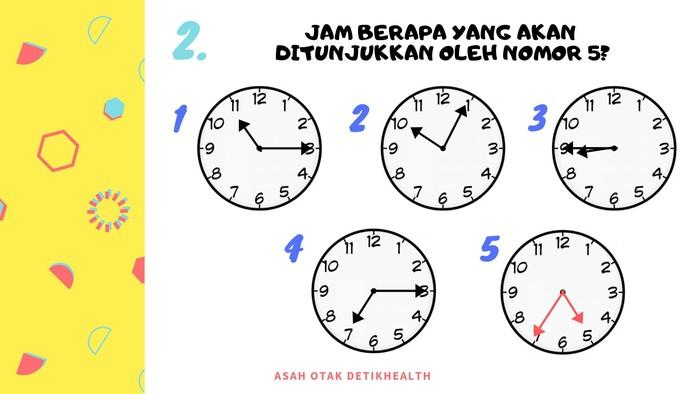 Kamu perlu memutar kembali waktu. Pertama, 1 jam dan 10 menit ke belakang, lalu 1 jam 20 menit, dan akhirnya 1 jam 30 menit. Oleh karena itu, jika kamu melakukan hal yang sama pada jam 4, kamu akan mendapatkan waktu yang ditunjukkan jam 5 yaitu 5:35. (Foto: detikHealth)