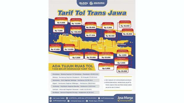 Gaikindo Bilang Tol Trans Jawa Bisa Pangkas Biaya Logistik